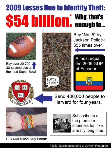 54billion